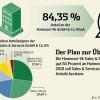 © Dow Jones News GmbH. Alle Rechte vorbehalten.