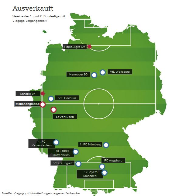 Fußball Bundesliga Vorstoß In Neue Geld Dimensionen Jp4sport