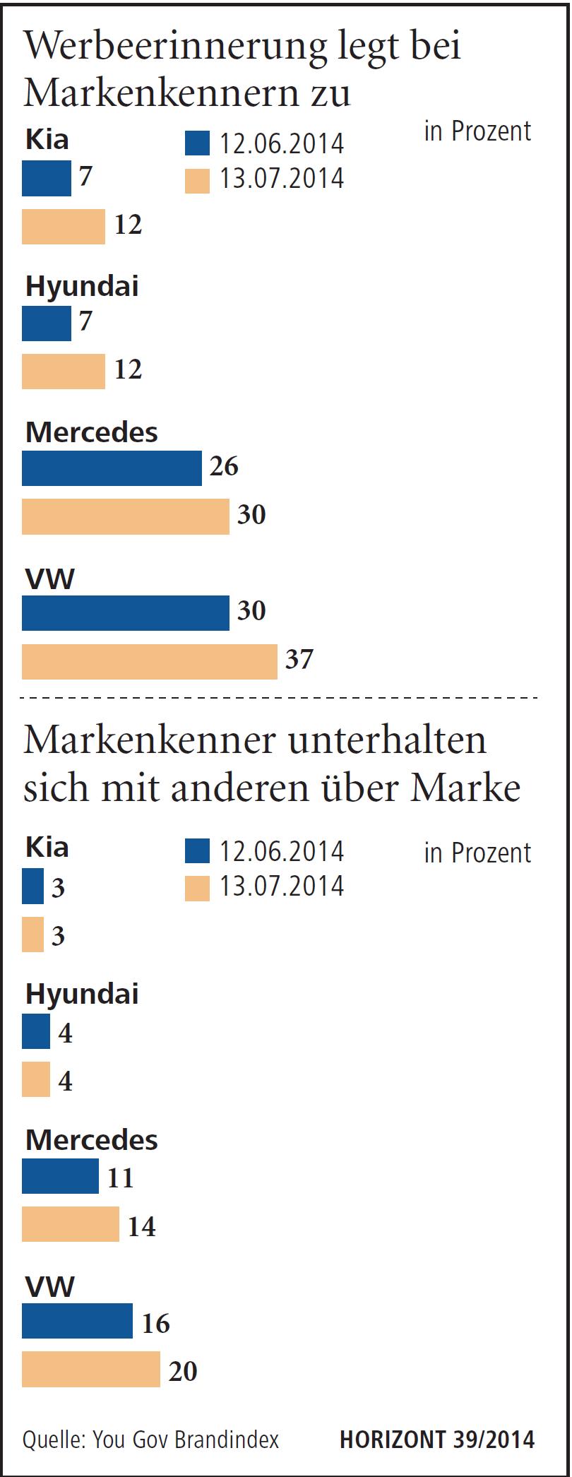 Fantastisch Arbeitsblatt Bilanz Galerie - Mathe Arbeitsblatt ...